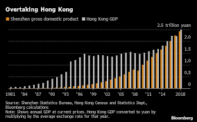 Hong Kongs Economy Is Failing Heres How It Could Be Saved