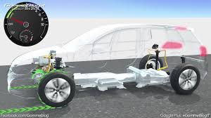 how tesla car works volkswagen electric mobility animation regenerative braking youtube
