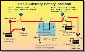 truck dual battery wiring diagram hellroaring battery isolator combiner notes for multi battery auxiliary battery isolation jpg 53544 bytes