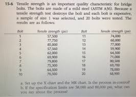 Bolt Strength Chart Solved 15 6 Tensile Strength Is An Important Quality Char