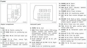 46 great 2008 scion tc fuse box diagram createinteractions scion tc fuse box diagram at Scion Tc Fuse Box