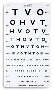 Hotv Crowded 10 Translucent Eye Chart