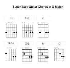 Super Easy Guitar Chords In G Major