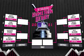 Home run derby 2021: how to watch ...