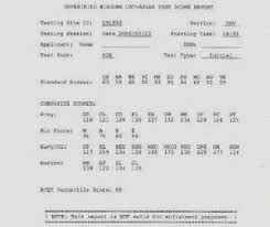Army Afqt Score Chart What Is The Average Asvab Score Average Asvab Score