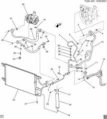 2006 chevy cobalt fuse box diagram on 2006 images free download 2004 Chevy Venture Fuse Box Diagram 2006 chevy cobalt fuse box diagram 10 2006 impala fuse block schematic 2003 chevy venture fuse box diagram fuse box diagram for 2004 chevy venture