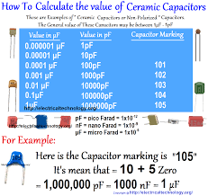 Ceramic Capacitor Chart Capacitor Code How To Find The Value Of Capacitors