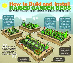 pin on raised bed materials
