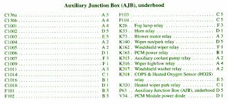 2002 lincoln ls fuse box diagram 2002 image wiring 2006 lincoln ls fuse box diagram 2006 image wiring on 2002 lincoln ls fuse