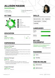 Sample It Project Manager Resumes The Best 2019 Project Manager Resume Example Guide
