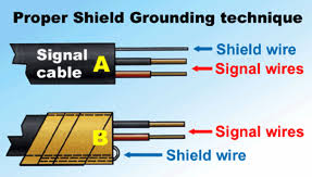 electrical ground loops a is stripped insulation length on grounded end of shiled wire b is wrapped insulation on non grounded end of shield wire