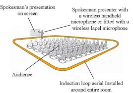 what is a hearing loop hearing link diagram of a large room an induction loop aerial installed around several rows of seated
