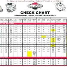 Briggs And Stratton Spec Chart Wiring Schematic Diagram