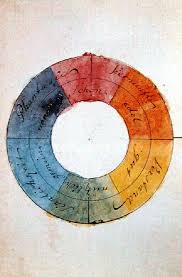 Colour And Light In Ancient And Medieval Art How We Explored Medieval Theories Of Colour Through Glass