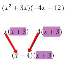 Ac Method Factoring By A C Method 2 Algebra 1 Quadratics