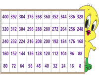 Skip Counting By 16 Chart Skip Counting By 8s Worksheets