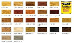 Varathane Classic Wood Stain Color Chart Varathane Wood Stain Colors Chart Www Bedowntowndaytona Com