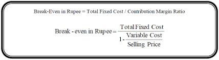 Cost Volume Profit Analysis Accountancy Knowledge