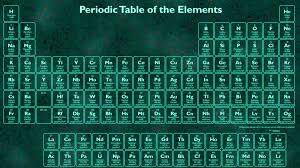 le periodic table wallpapers science notes and projects dimension 3840 x 2160 file type jpg jpeg