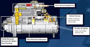 alternator starter > innovative solutions > denso denso hd brushless alternators