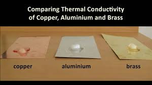 Comparing Thermal Conductivity Of Copper Aluminium And Brass Ice Melting