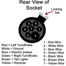 trailer wiring diagram ford f150 forum community of ford truck 2003 Ford F150 Trailer Wiring Harness name pk11893 11932 socket diagram jpg views 36984 size 33 6 kb 2000 ford f150 trailer wiring harness