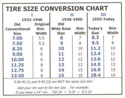 Tire Size Converter Rim Tire Size Calculator Custom