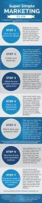 online sales business plan online marketing business plan sample ariel assistance