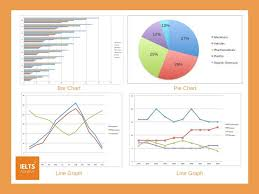 Ielts Graphs And Charts Ielts Academic Writing Task 1 Charts And Graphs Charts