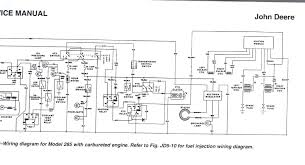 john deere la115 engine diagram wiring diagram can john deere la115 wiring diagram wiring diagram description john deere la115 engine diagram