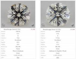 Color And Clarity Of Diamond Side By Side Diamond Color Comparisons With Detailed Photos