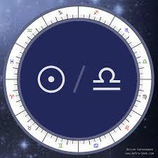 Libra Birth Chart Sun In Libra Meaning Natal Birth Chart Sun Astrology Free
