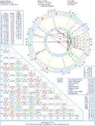 Sigmund Freud Chart Sigmund Freud Natal Birth Chart From The Astrolreport A