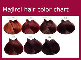 majirel hair color chart instructions ings