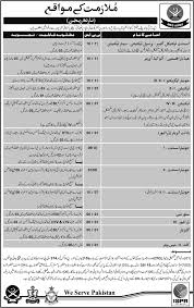assistant technical officer head draftsman junior executive technician and assistant driver jobs in public sector organization executive driving jobs
