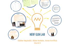 Nerf Distance Chart Nerf Gun Lab By Physics Lab Group On Prezi
