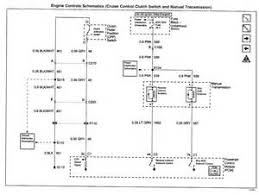 similiar control wiring keywords cruise control wiring wiring diagram schematic