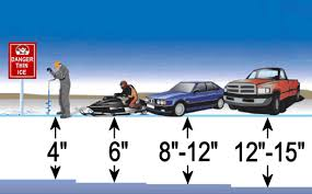Ice Road Thickness Chart Ice Fishing Safety Ice Thickness Chart Nodak Outdoors