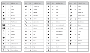 Symbols On Keyboard Best Photos Of Computer Keyboard Symbols Symbols On