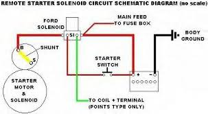 starter wire diagram starter auto wiring diagram ideas ford relay wiring diagram for starter hot rod forum hotrodders on starter wire diagram