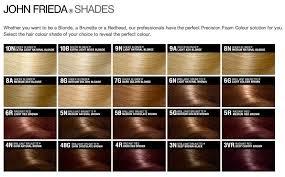 John Frieda Precision Foam Color Chart Giveaway Review Ingredients Shades John Frieda Precision