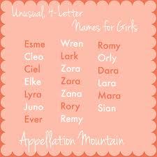 four letter names