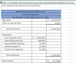 Cash Flow Sheets Solved Use The Income Statement And Balance Sheet To Prep