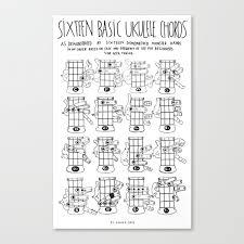 Ukulele Chord Chart K W Ink Ukulele Chords Chart 16 Basic Ukulele Chords Canvas Print