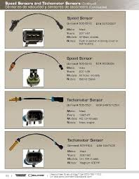 speed sensors and tachometer sensors from dorman  speed sensor speed sensors and tachometer sensors from dorman