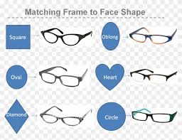 matching frame to face shape gles