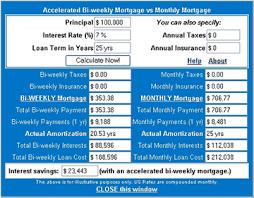 Bi Weekly Home Loan Calculator With Extra Payments My