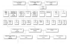 Genetic Family Tree Genetic Family Tree Template Blank Charts Five Generation Pedigree