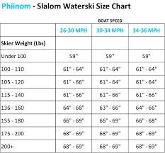 Women S Downhill Ski Size Chart Surprising Kids Ski Length Chart Mondopoint Shoe Size
