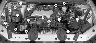 2009 chevy impala engine diagram • descargar com 2002 impala engine diagram wiring diagram third level